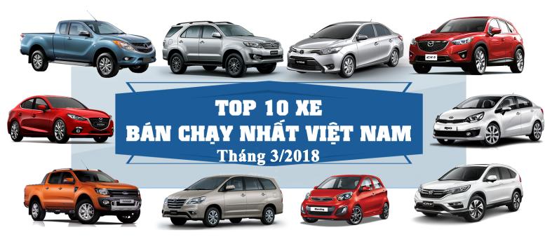 Top 10 mẫu xe bán chạy nhất tháng 3/2018 tại Việt Nam
