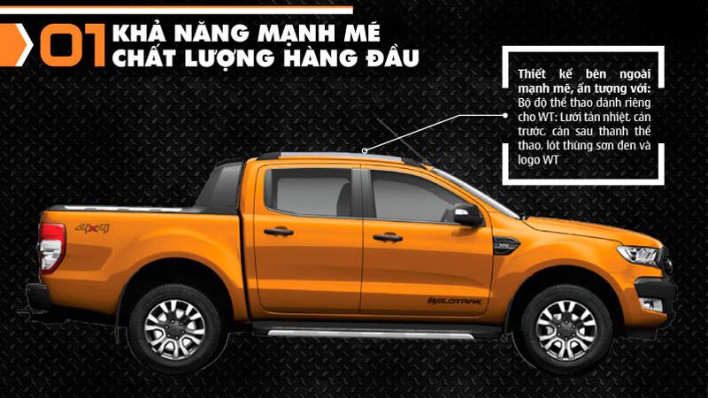 [Infographic] Lý do Ford Ranger là ông Vua bán tải tại Việt Nam 4 năm liền